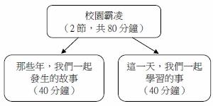 家長代表遞交了簽名和請願書給厚勞省大臣鹽崎恭久(朝日新聞)